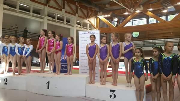 Championnat Rhône Alpes par équipe - divisions Inter Régionales